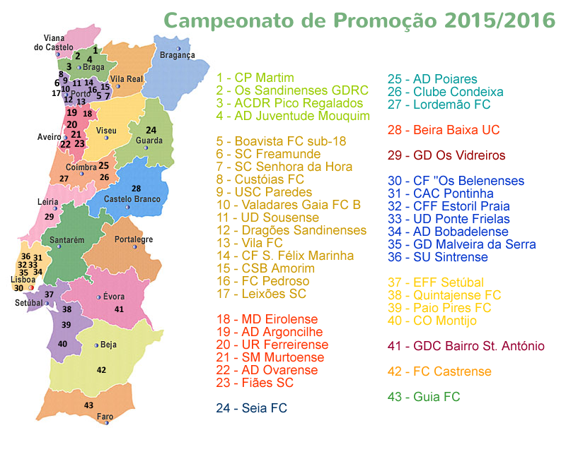EquipasCampPromocao15_16