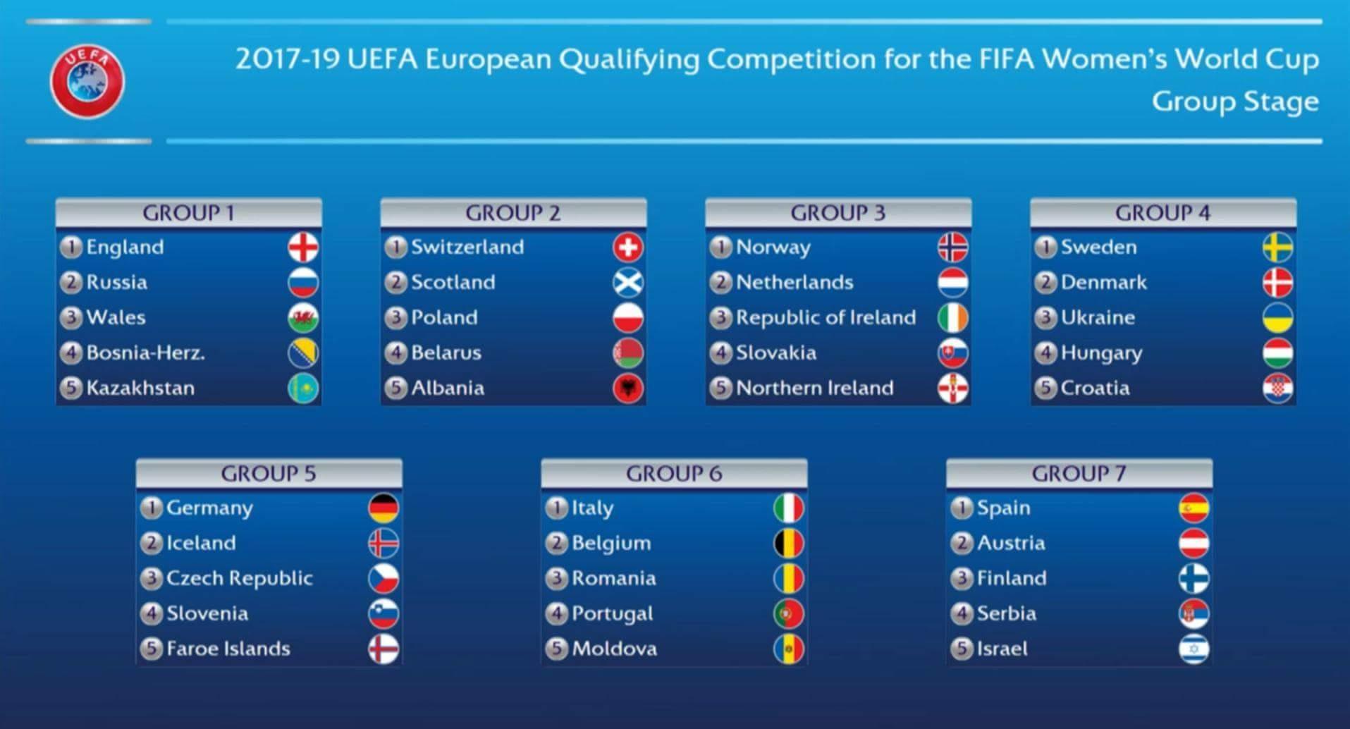 Foto: Facebook UEFA Women's EURO