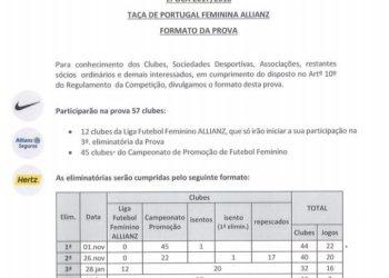 Taça de Portugal Allianz: Formato da competição